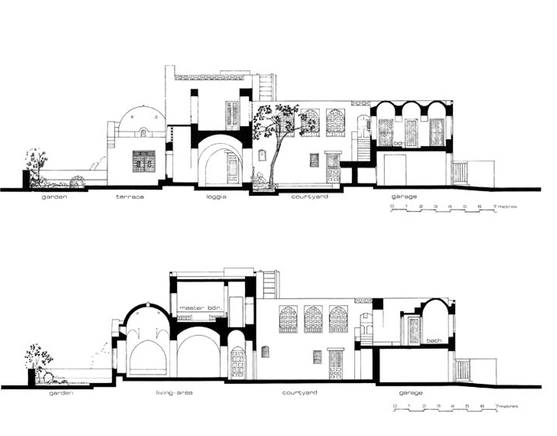 Modern Villa Designs And Floor Plans Abdel Wahed El Wakil The Benefits Of Traditional