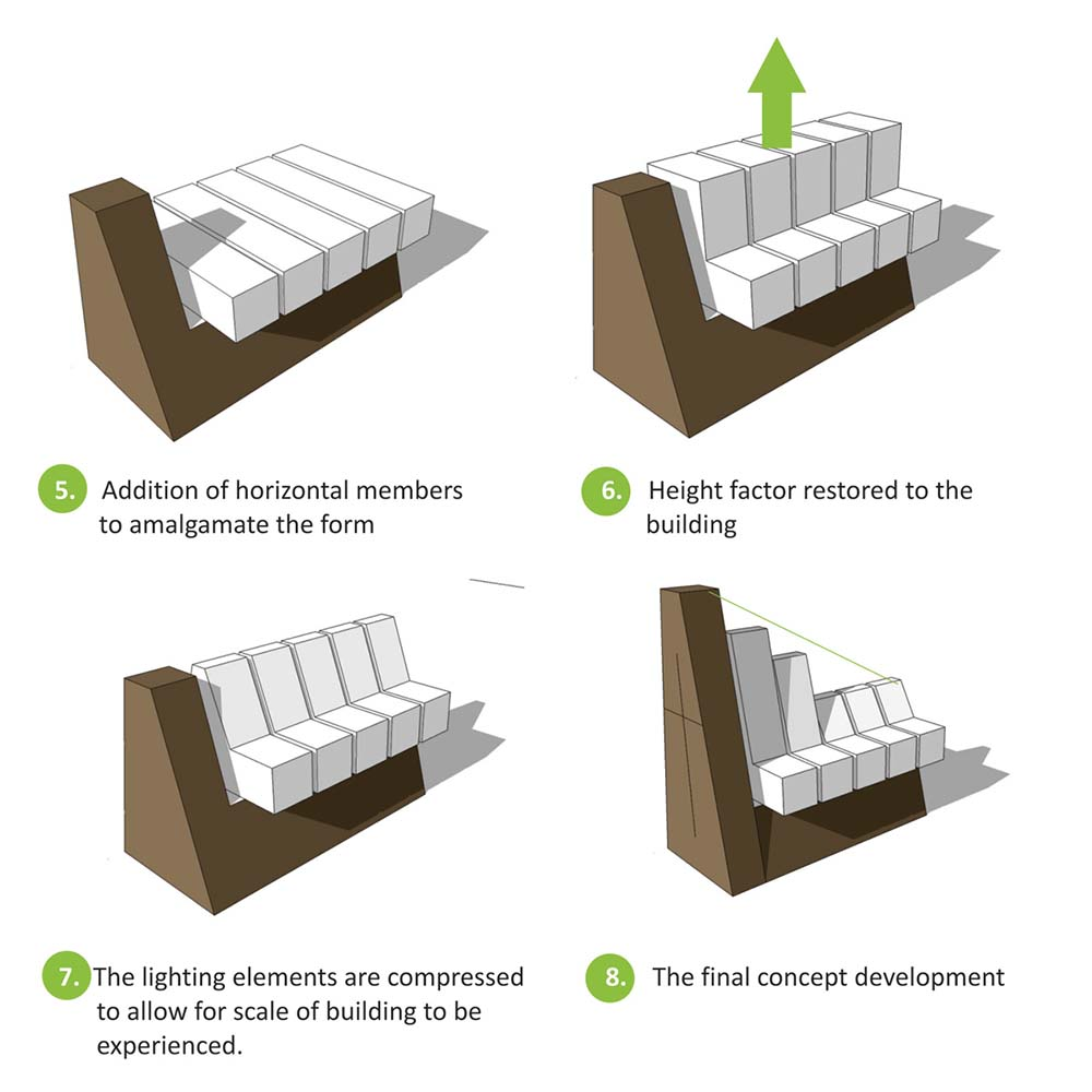 Architectural concept development for What is design concept in architecture